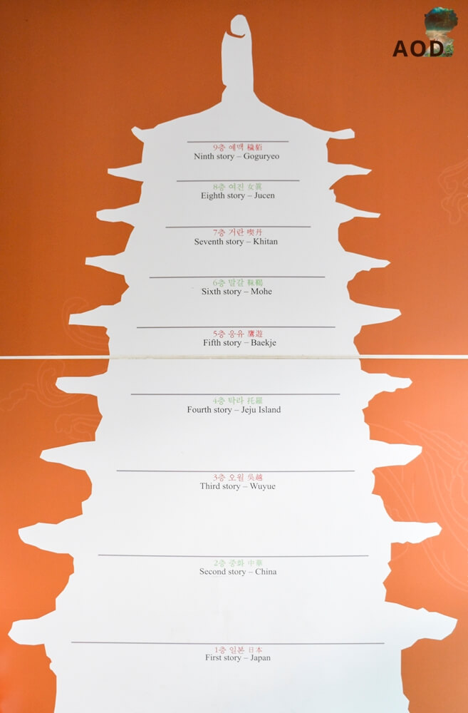 Pagodenskizze aus dem Museum im Gyeongju Tower